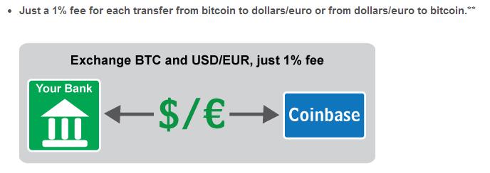 coinbasefeiyong