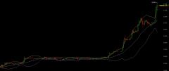 【比特缠解】2016年12月23日――比特币的走势终于正常了