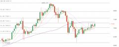 4月10日比特币价格行情分析:持续上涨半月 市场谨慎前行