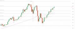 4月12日比特币价格行情分析:反弹屡创新高 追高仍需谨慎