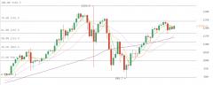 4月17日比特币价格行情分析:空方点到即止 多方反击乏力