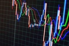 增长800%?第一季度加密货币表现有大幅增长