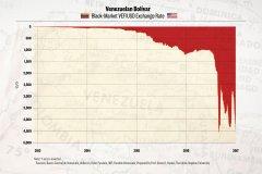 """全世界最危险的""""矿工"""":委内瑞拉地下比特币生意"""
