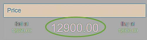 津巴布韦爆发军事政变 当地比特币涨至13000美元
