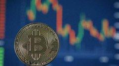 自今年1月底以来比特币价格首次突破1.1万美元