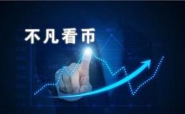 冯瑜武:K线教学---头肩底形态详解