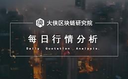 8.9BTC行情分析
