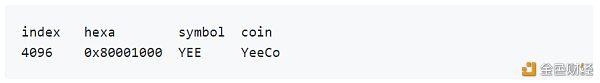 YeeCo项目PoC-5正式发布 实现分片平滑扩容并提升网络性能上限