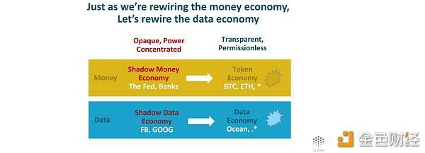 数据能否作为DeFi中的抵押品?