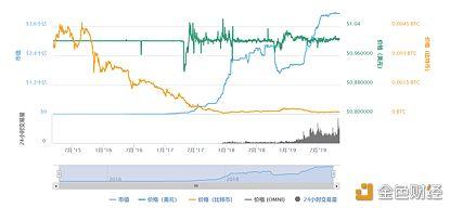 邓建鹏:稳定币Libra的风险与规制路径