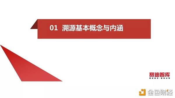 赛迪发布《区块链溯源应用白皮书》(附PDF报告全文)