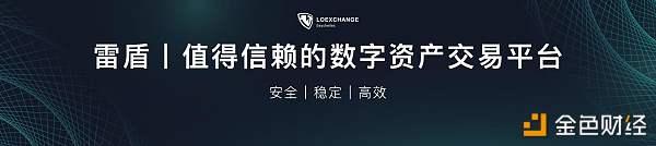 LOEX雷盾12.21日行情:局势重新进入胶着震荡、即将选择方向
