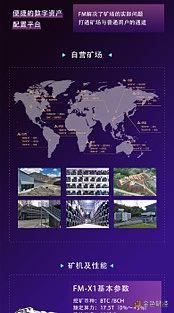 FutureMine未来矿场发展历程