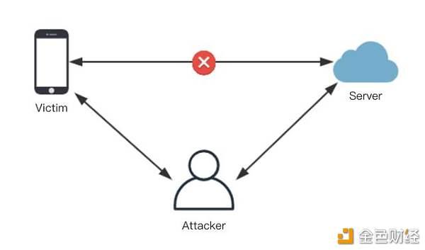 连个WIFI 账号被盗?区块链行业这个安全问题不可不防