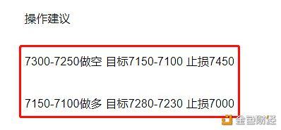12.28BTC早间数字货币行情分析