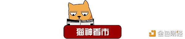 猫神日记 | 春节前的瀑布大跌已成魔咒