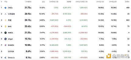 OKExCEOJayHao:行业总交易量将增加10倍甚至100倍