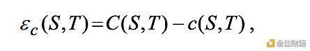 交易所衍生品——期权产品|标准共识