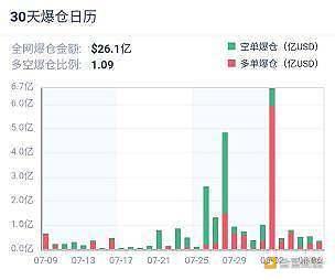 加密衍生品周报:DeFi火热、ETH持仓连创新高、CMEBTC期权成交回落五成
