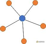 青出于蓝的后起之秀:GoProtocol社区推出首款Swap+弹性算法稳定币主网今日上线