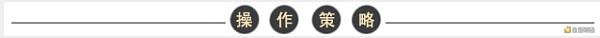 中本币圈说:4.30比特大饼行情分析及操作建议