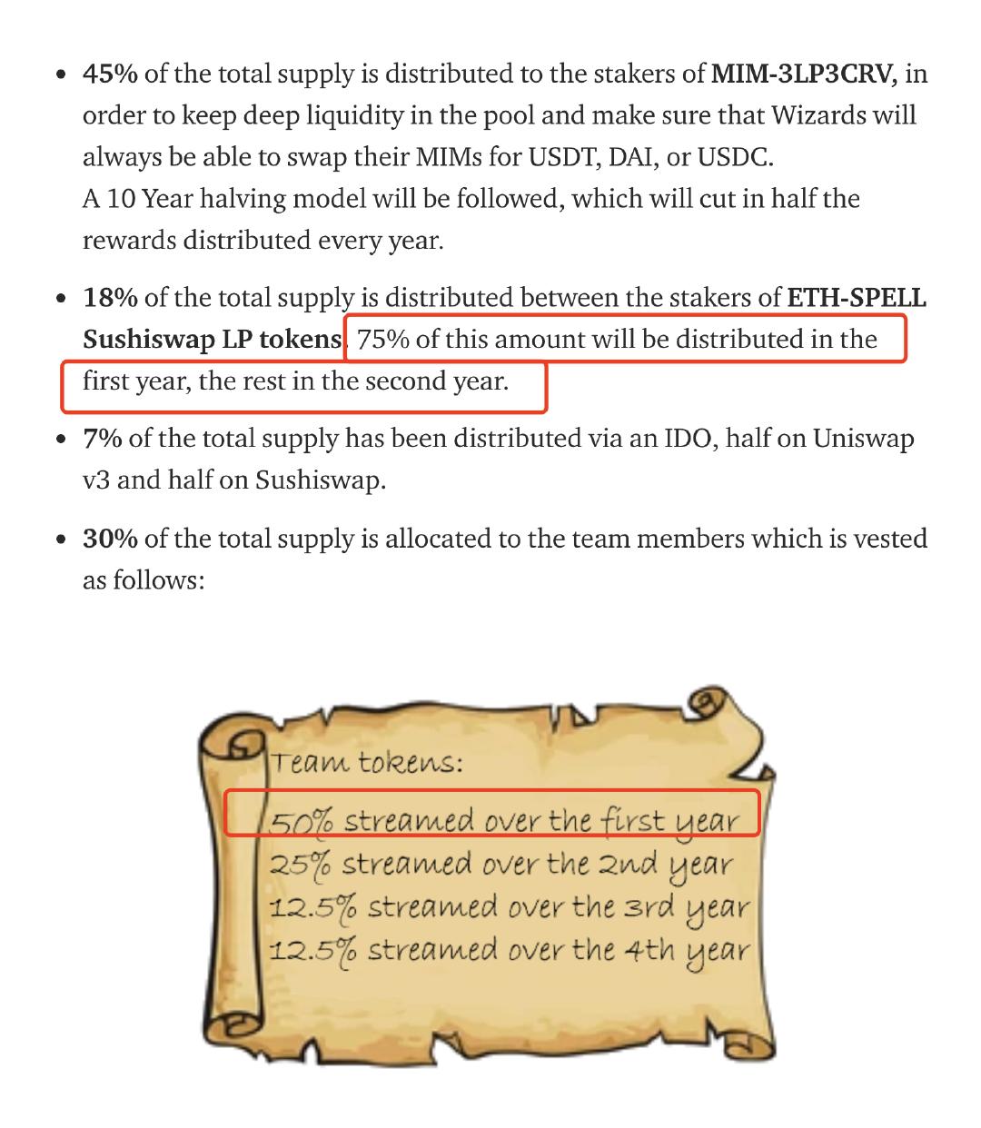 Continue匹马:解析稳定币协议Spell