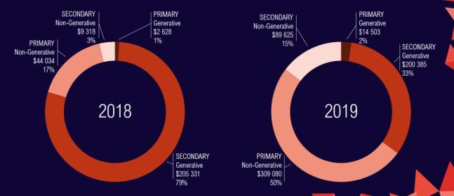 NFT艺术年度报告:区块链艺术市场是否值得关注?
