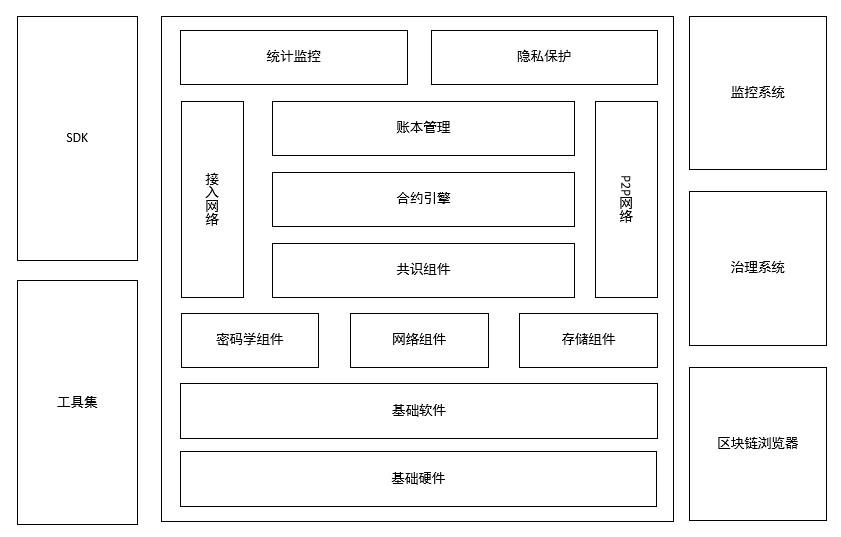 从蚂蚁金服数字金融看中国区块链未来|点滴资讯