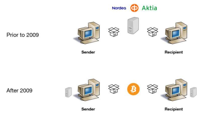 加密协议是新的互联网基础架构