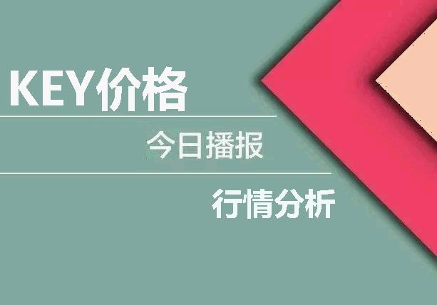 《【沐鸣代理平台】【key及大盘24小时行情分析】 2020.6.11》