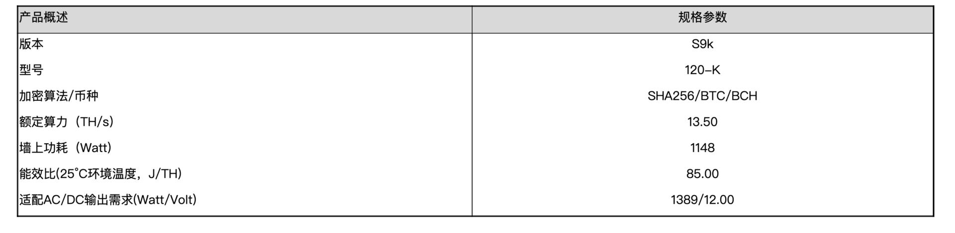 灰度如何认知以太经典?白露矿业报告 (20.07.05)