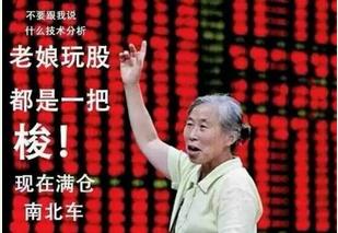 一个失败投资案例讲起,为什么市场赚钱那么难?| Filecoin投资者请进,分享云