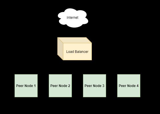 EOS sw/eden | 我们节点提出的EOS资源模型(2)