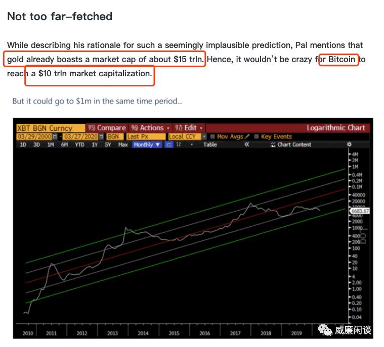 """?哪些华尔街/硅谷大佬投资并""""喊单""""了比特币?"""