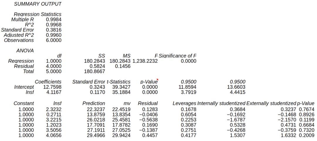 比特币存量-产量跨资产模型S2FX